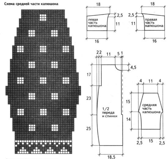 Конверт вязаный для новорожденного. вязание спицами рисунки и схемы ажурные ананасы