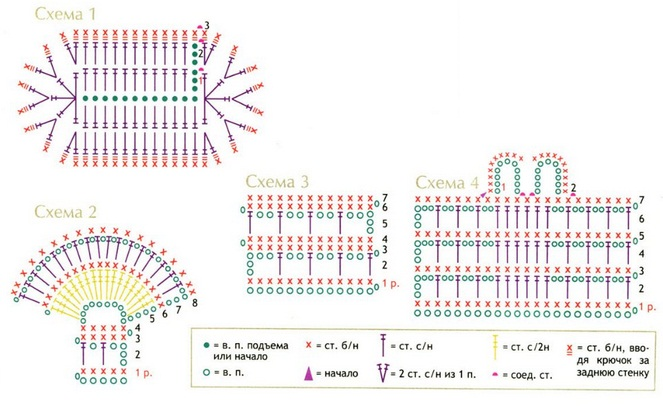 Схема вязания пинеток-туфелек
