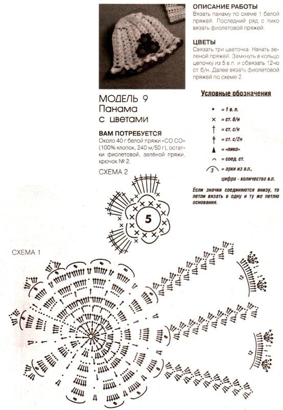 Вязание крючком панамки для начинающих схемы с подробным описанием