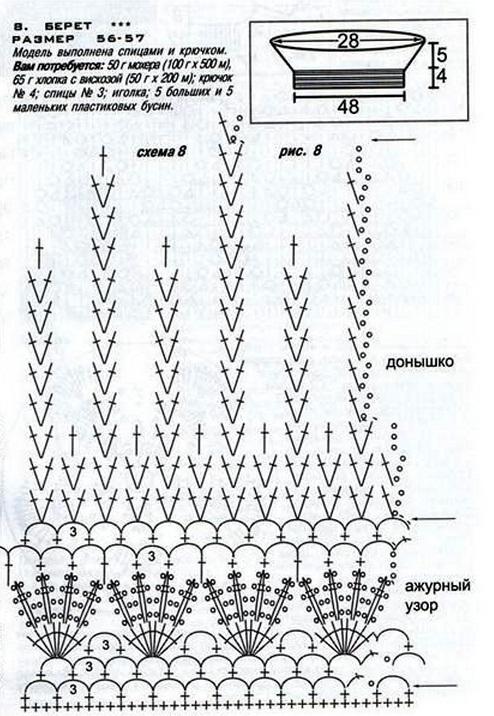 Вязание ободков крючком схема