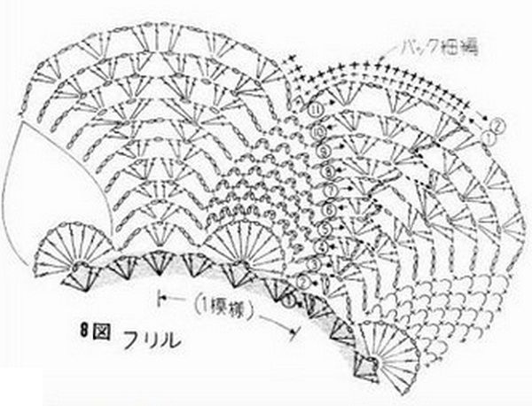 вязание крючком. blouse. блузка. схема. pattern. crochet. 0 Сегодня