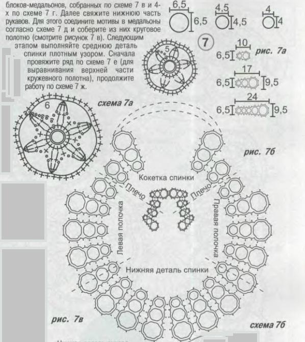 схема вязания шарфа хомута спицами.
