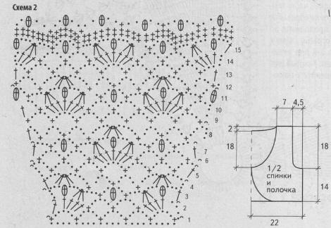 Схема вязания болеро крючком