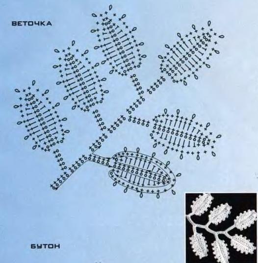 Схема вязания для кофты на запах