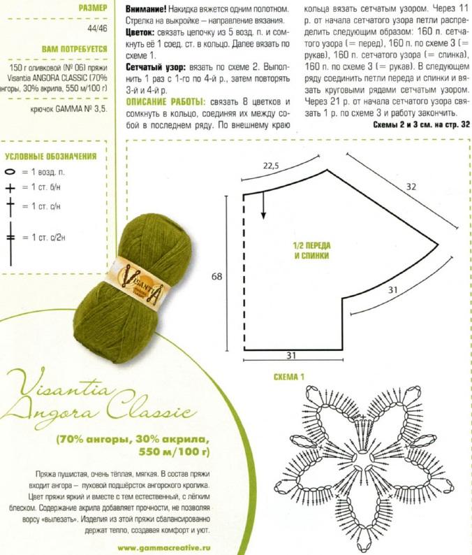 Проволока для вязания сетки