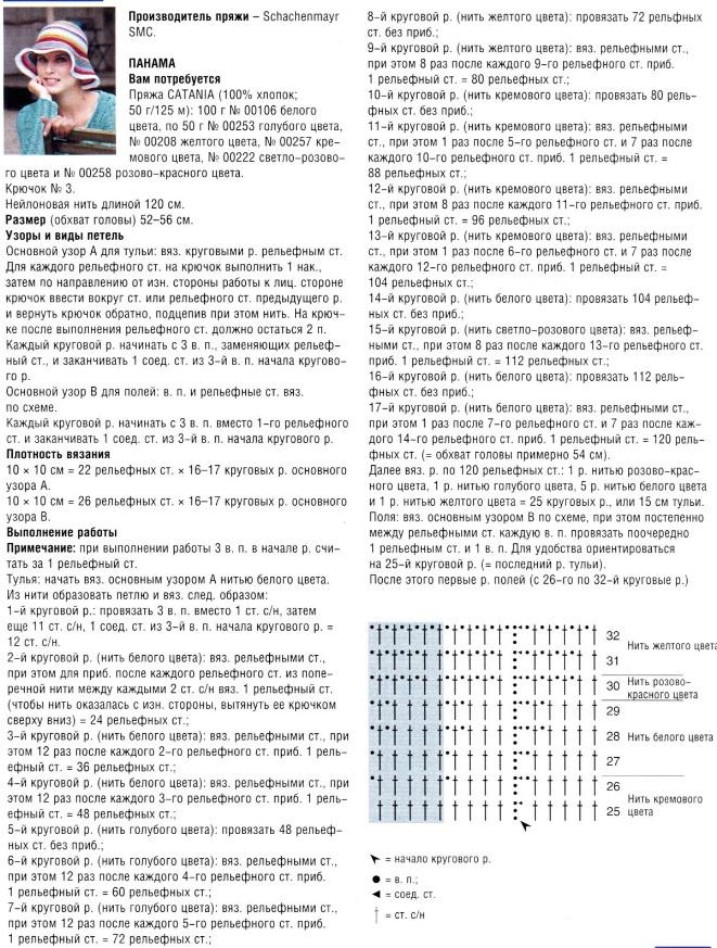 Модель панамы взята из журнала Felice 4/2012 г. Панама связана крючком 3 из пряжи CATANIA (100% хлопок; 50 г/125 м)...