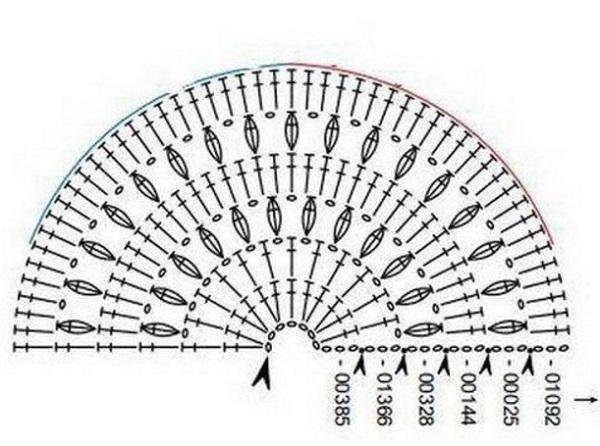 Полукруг схема вязания крючком