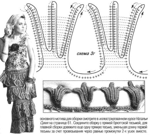 比利时花边衣裙(16) - 柳芯飘雪 - 柳芯飘雪的博客