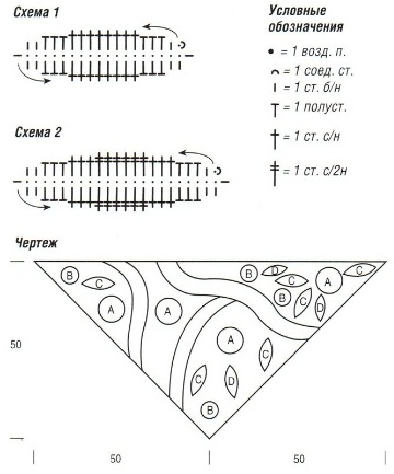 Схемы вязания крючком платочки