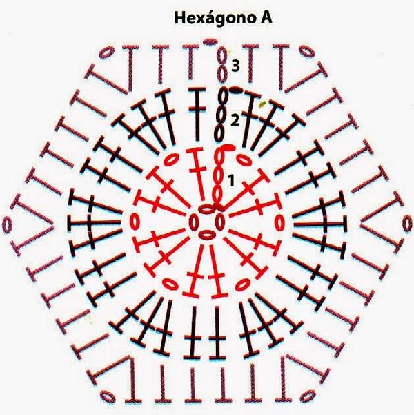 Вязание шестиугольников крючком для сапог