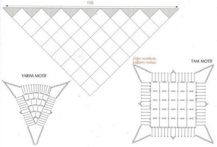 Схемы к накидкам и шалям с узорами