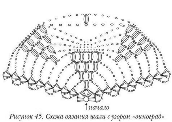 схем для вязания шалей вы