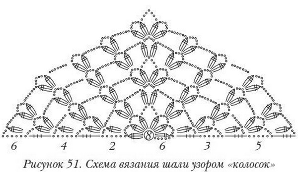 Схемы для вязания крючком для шали схемы и описание