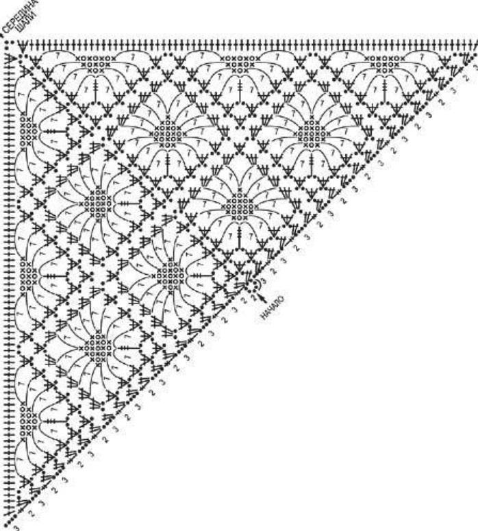 Схема шали крючком паучкиОбожаю шали Крючком умею но именно эти паучки стали самыми первыми в моем вязании шалейШаль
