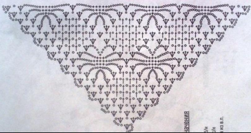Схемы черной ажурной шали бесплатно и без регистрации