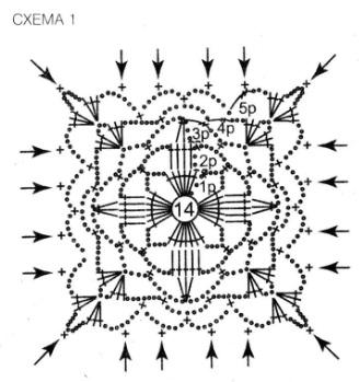 Вязание крючком шали схемы описание