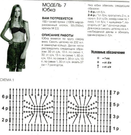 Вам потребуется: крючок 2,5, 150 г синей пряжи (100% мерсеризованный хлопок, 50 г/350 м). Вязание юбки крючком...