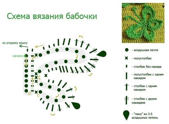 Бабочки крючком схема