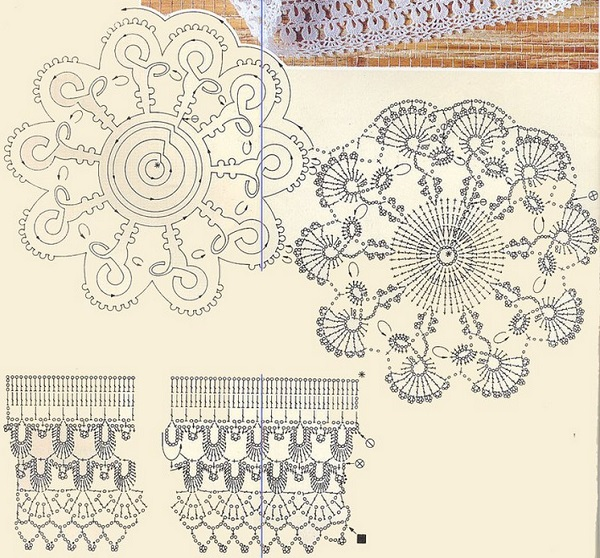 Сайт о вязании спицами крючком