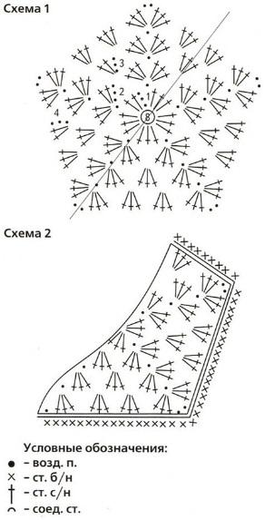 Рождественский ангел со схемой вязания крючком обязательного схемой