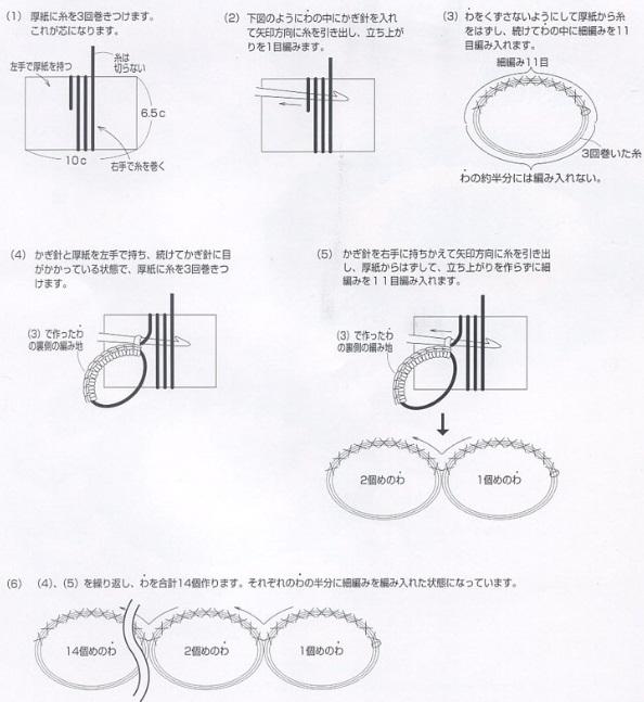 коврик связан из пряжи