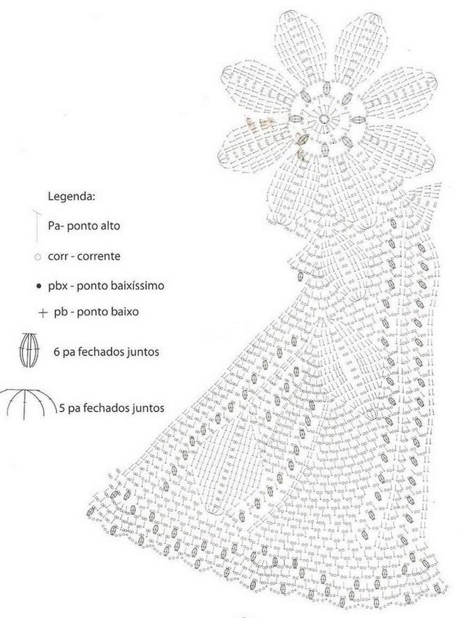 Модели и схемы вязания спицами и крючком для женщин. . Вязаные модели для малышей и мужчин. . Вяжите себе и любимым