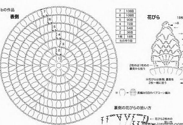 Круглые коврики крючком схемы с описанием на русском