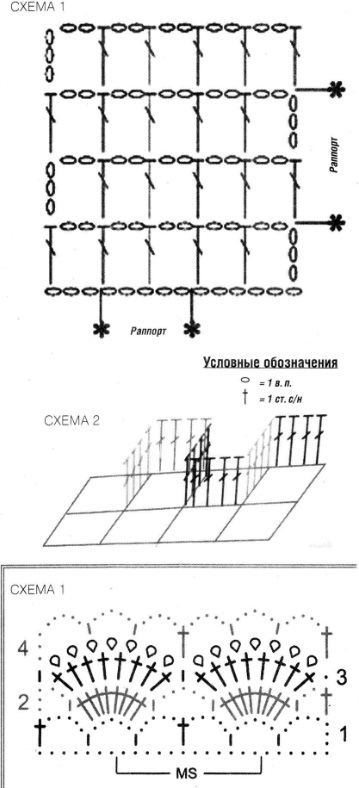 Коврик связан крючком 4. Пряжа - полиэтиленовые или капроновые нити.