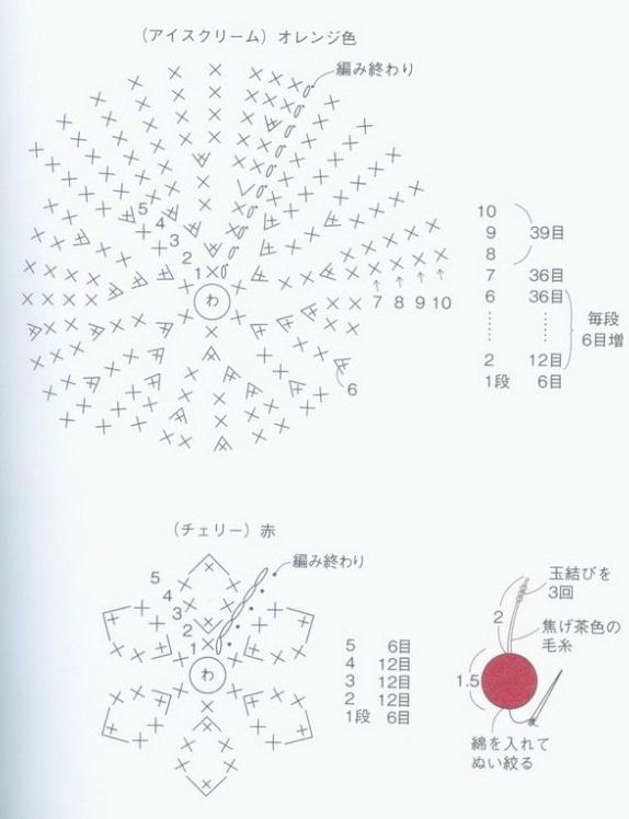 Вязания крючком игольницы схемы 54