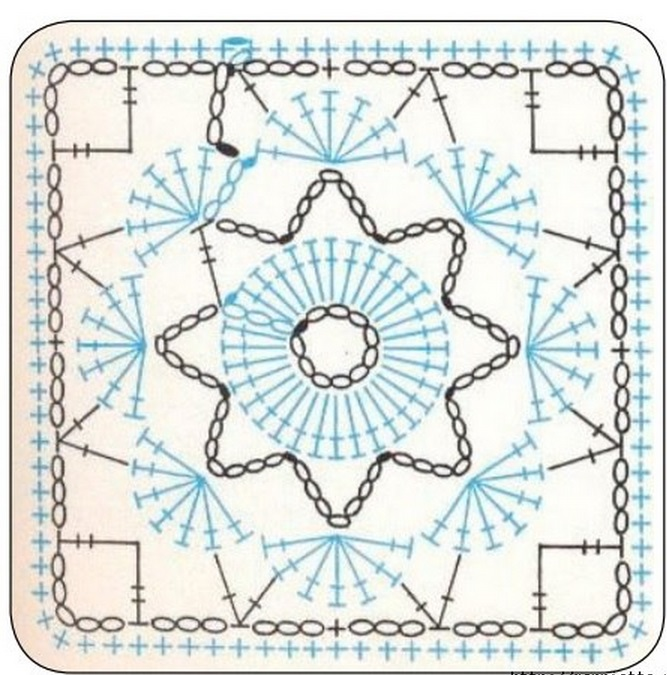 Плетение из резиночек простым способом