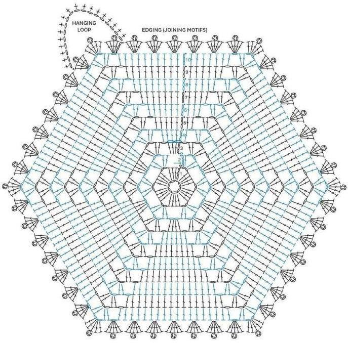 Прихватка Звезда.  Плед из квадратов.  Прихватки.  Опубликовано в. 294 просмотров.