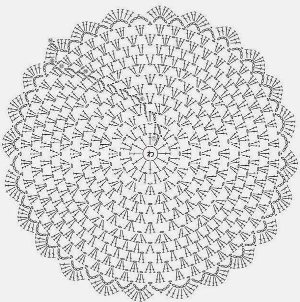 Схема вязания простой салфетки