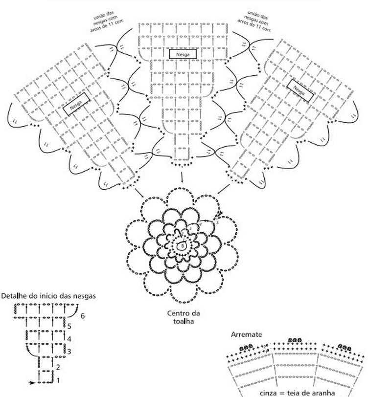 Вязание крючком скатерти на журнальный столик схемы и описание