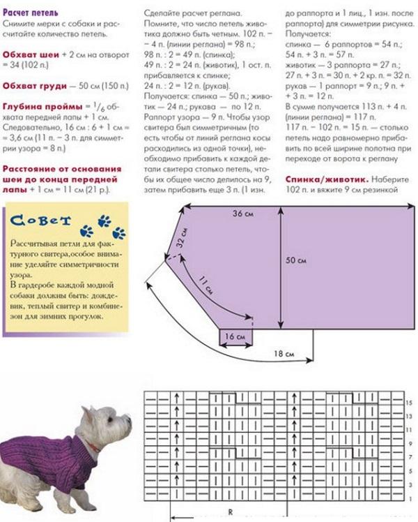 Вязание для маленьких собак с описанием