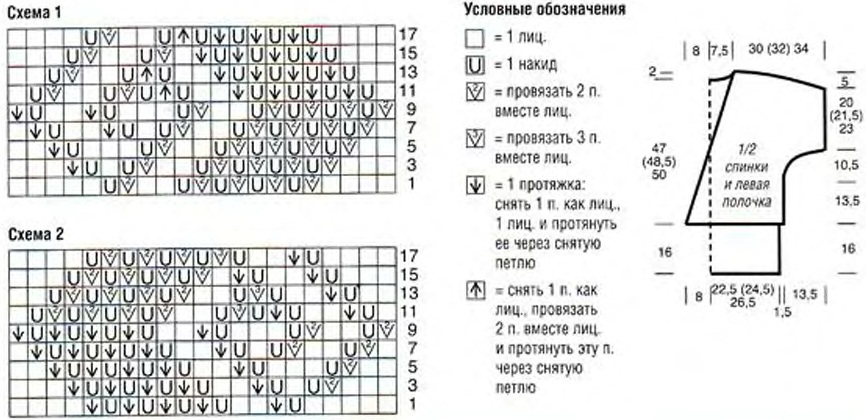 Вязание жилета на спицах описание схема