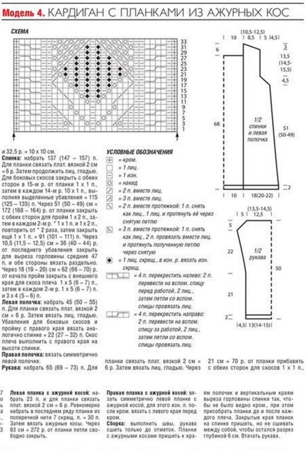 Кардиган тунисским вязанием схемы и описание 23