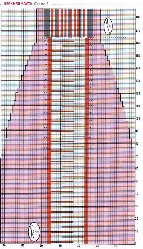 Схема вязания накидки спицами