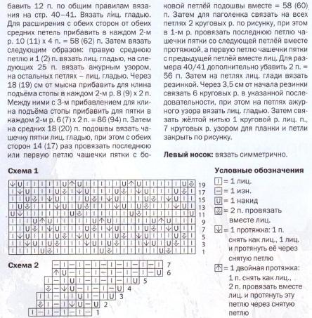 Инструкция Вязания Носков Спицами Узоры