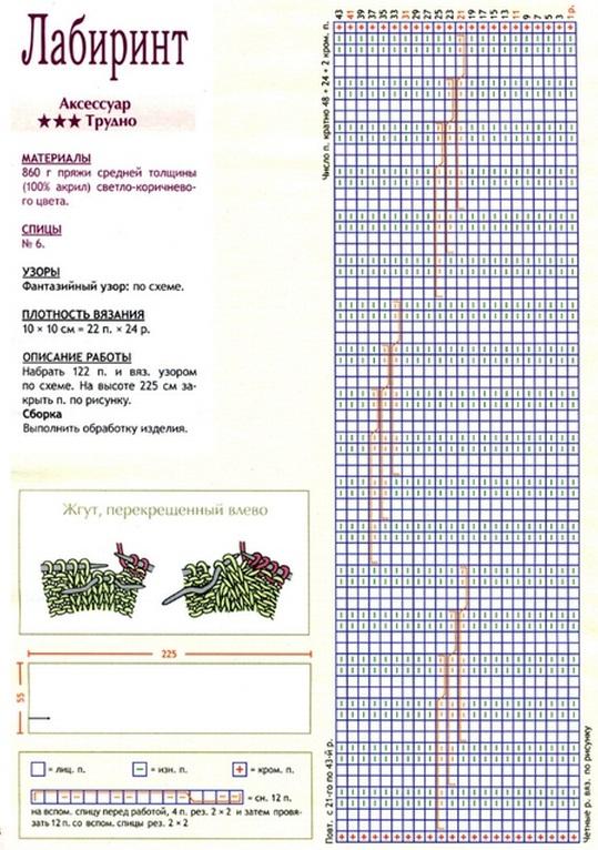 Пятница, 27 Января 2012 г. 22:12. палантин.  Нравится Поделиться. вязание. вязание/вяжем женщинам.