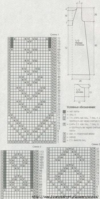 Вязание спицами 3,5 и крючком 2. Для вязания платья ажурного потребуется...