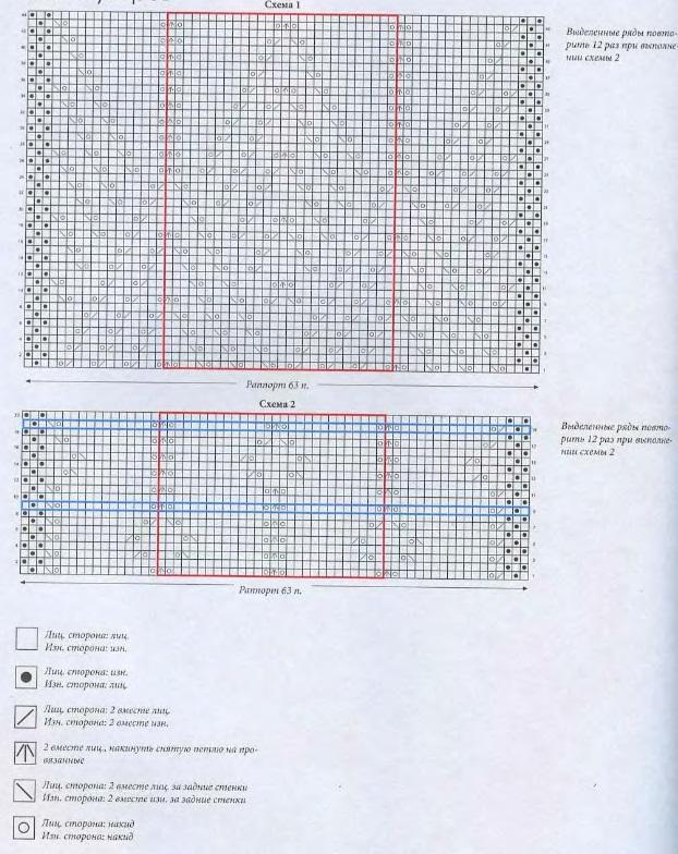Схемы вязания ажурных шалей спицами.