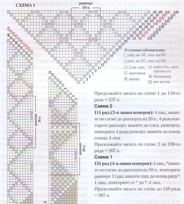 Схема вязания шали спицами