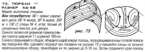 Схема вязания шапки спицами.