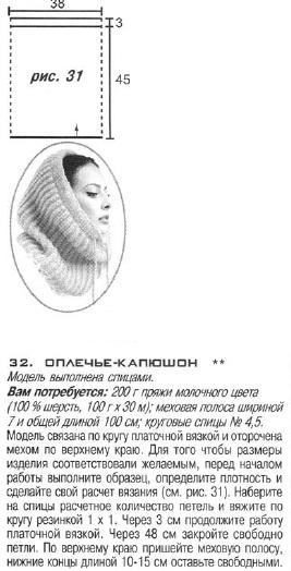 Схема вязания и описание шапки