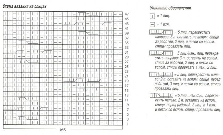 Схема вязаного сарафана спицами фото 922