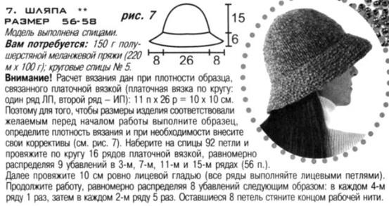 Вязание шляпок спицами схемы вязания 316