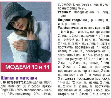 Вязание шляпок спицами схемы вязания 104