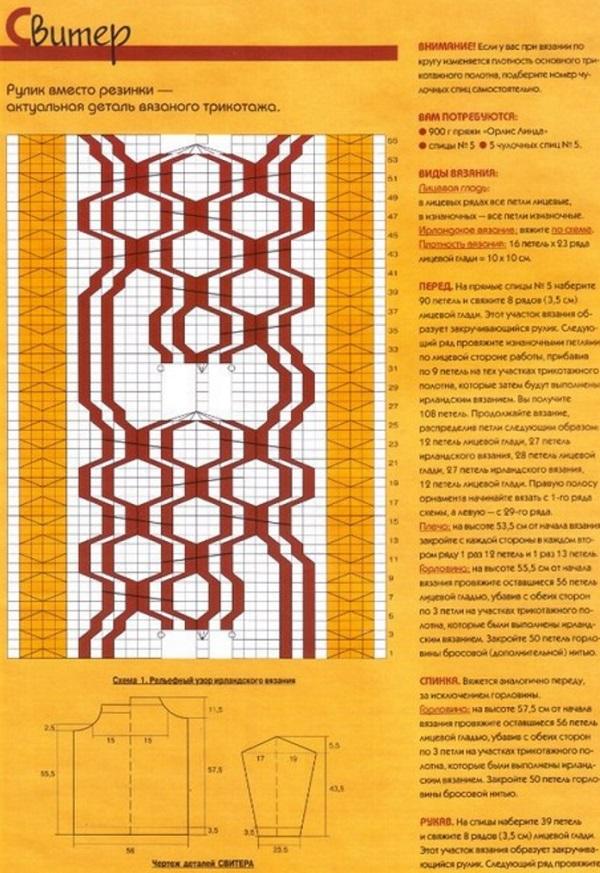 Что такое рулик вязание