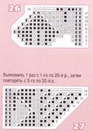 Схема вязания ажурного края