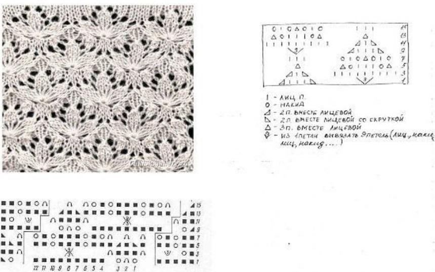 Вязание спицами ажурные узоры и схемы